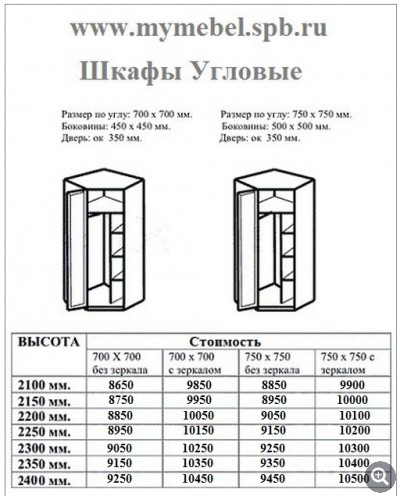 Угловые шкафы комплектация 1 / санкт-петербург.